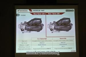 Honda Vario 150-78
